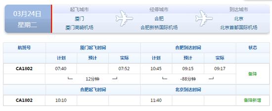来源于新华日报官方微博截屏   今天上午,一架中国国际航空由厦门飞往北京的波音738客机由于在行驶过程中发现驾驶舱有烟冒出紧急备降合肥新桥机场。   据了解,该飞机在飞行过程中,机组人员发现右侧驾驶舱有烟冒出,怀疑是元器件发生故障,随后向空管发出7700紧急代码,于9点17分,在合肥新桥机场紧急备降。所涉航班号为CA1802,注册号为B-1987。最新消息是,该航班已经于上午9点18分,在合肥新桥机场安全降落。   目前该飞机上乘客已经被转移。机场方面称,下一步将对飞机维修,暂时不需要救援。据了解,77