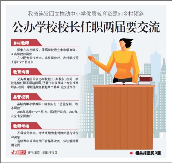 山东:中小学优质资源向乡村倾斜 县域校长教师轮岗将常态化(图)