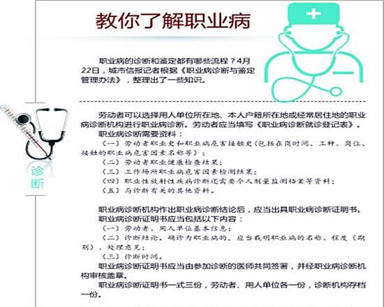 青岛去年新发68例职业病 六大行业为检查重点