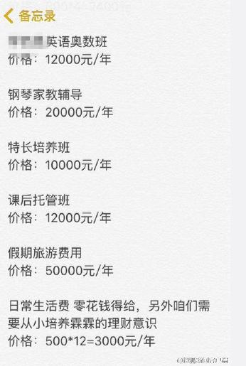 小学生11万天价开学清单曝光 是望子成龙还是养成虚荣攀比(组图)