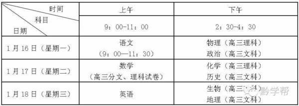 贵阳初、高中期末考试监测1月3日开考~~考啥出国读高中想图片