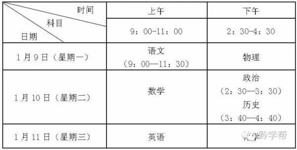 贵阳初、高中期末考试监测1月3日计算~~考啥开考年龄入党高中图片