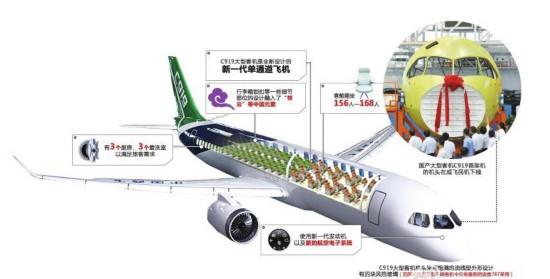 较国外同类型飞机80分贝的机舱噪音