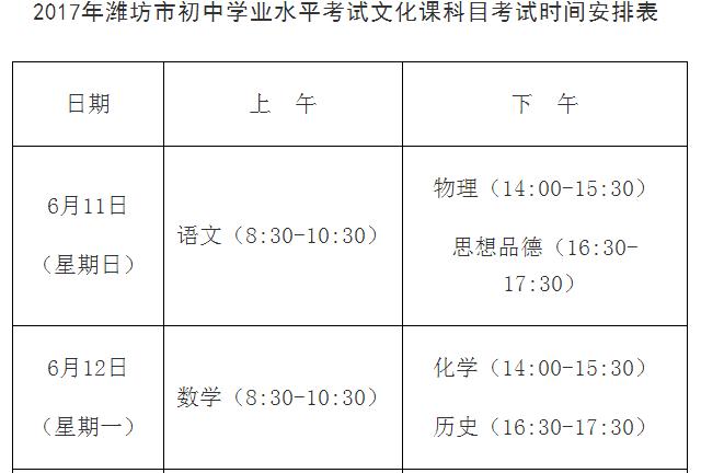 2017潍坊高中招生政策出台(图)-今日要闻-中v高中我高中梦想的图片