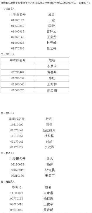 贵阳7所高中公布特长生拟(预)录取名单