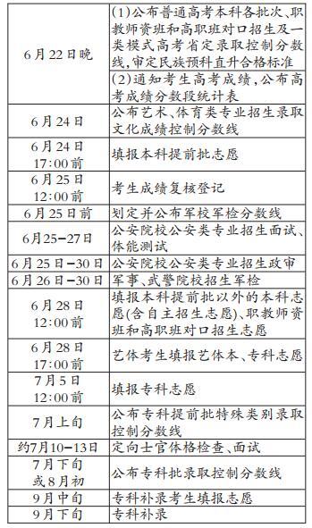 2日报道今晚,四川省教育考试院将公布高考本科各批次、职教师资