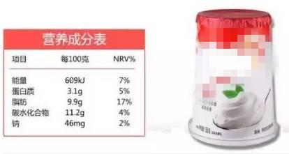 网传1杯酸奶相当于2罐可乐 这种说法到底靠不靠谱?(组图)