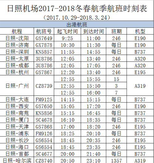日照机场冬春航季开通新航线 公布航班调整时刻表(组图)